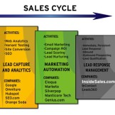 Sales-Cycle1